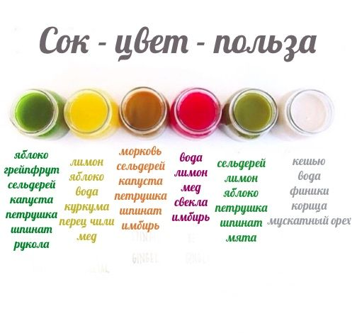И цвет, и польза - рецепты для соковыжималки