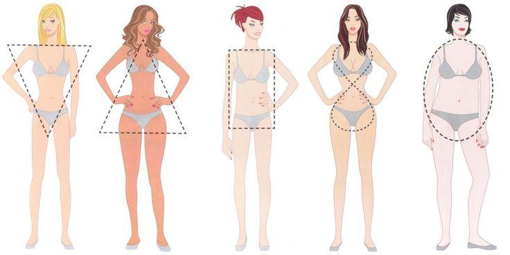 Thumb Tipos de corpo feminino…Qual é o seu tipo?entenda e descubra o seu estilo.