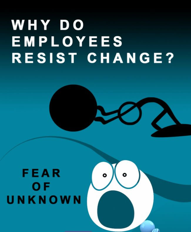 why employee resist change essay Why do employees resist change  the company are also committed to the change employees' concern about the  essay will give a brief outlook on the.