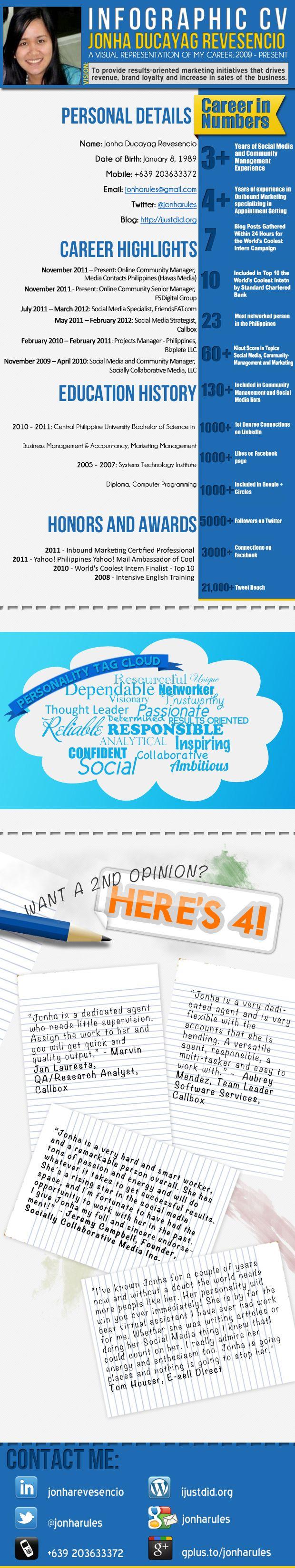 Infographic Resume - Update
