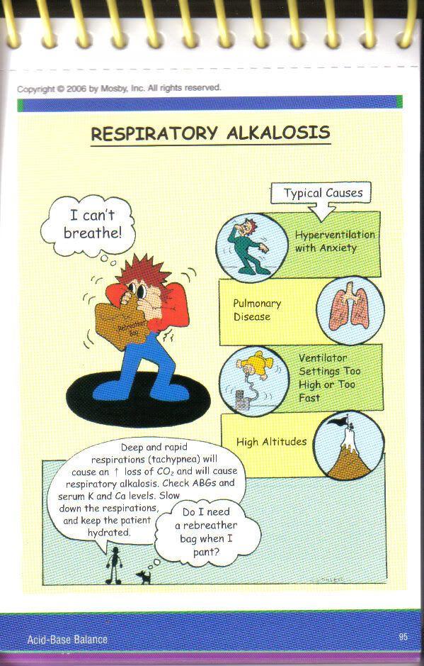 resspiratory alkalosis image by PikevilleCollegeNursing - Photobucket