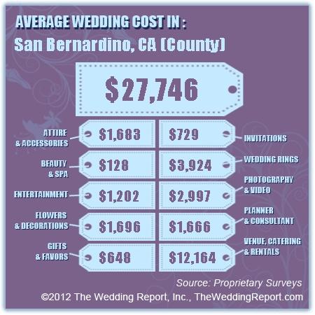 Average Wedding Cost in San Bernardino, CA (County) - $20,810 to $34,683