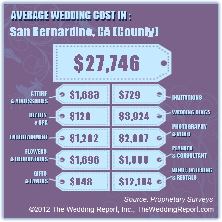Average Wedding Cost in San Bernardino, CA (County) - $20,810 to $34,683