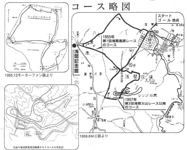 1955年 昭和30年  第1回浅間高原レース  コース略図