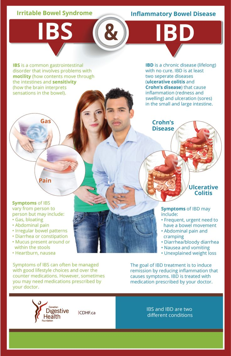 Irritable bowel syndrome ibs causes and treatments