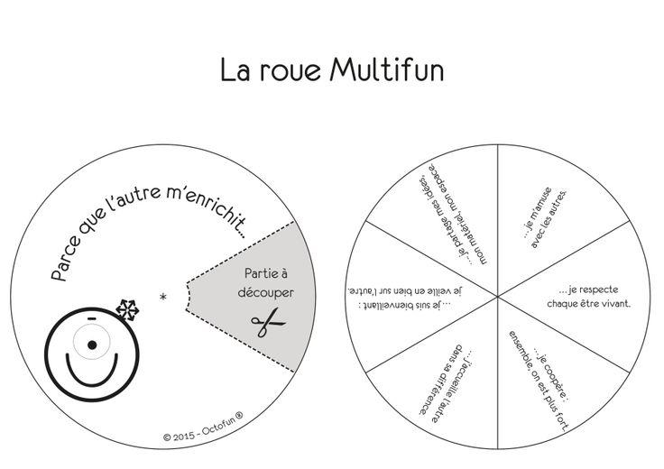 La roue Multifun B&W copie