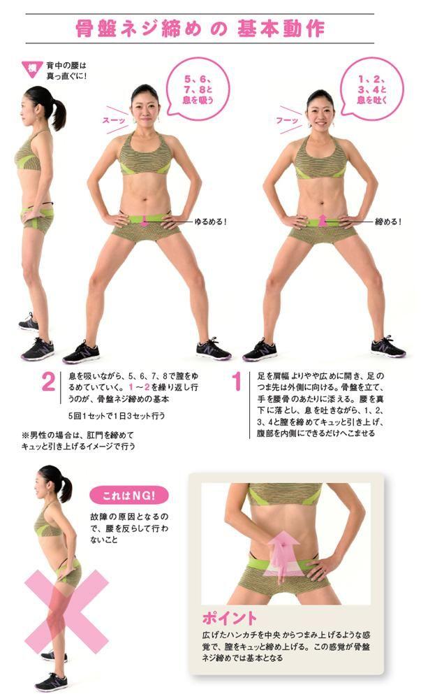 ケンカツ 画像あり ダイエット ツボ ダイエット 運動 痩せる 運動