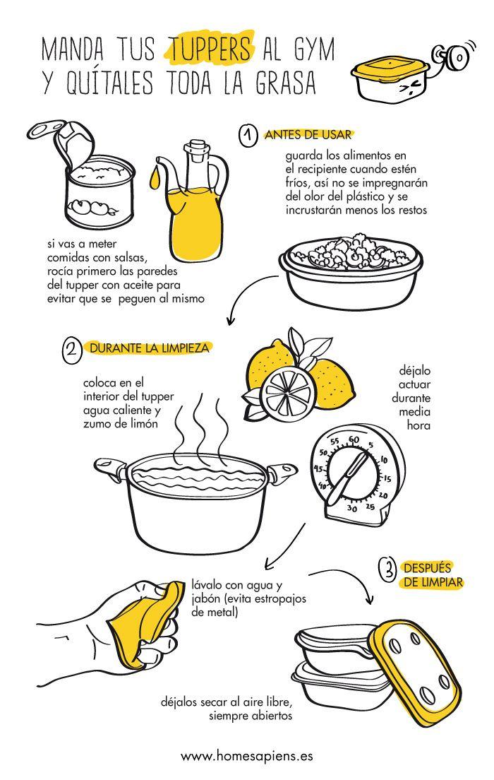 Unos trucos para quitarle la grasa al tupper http://homesapiens.es/2014/10/unos-trucos-para-quitarle-la-grasa-al-tupper/#more-6262