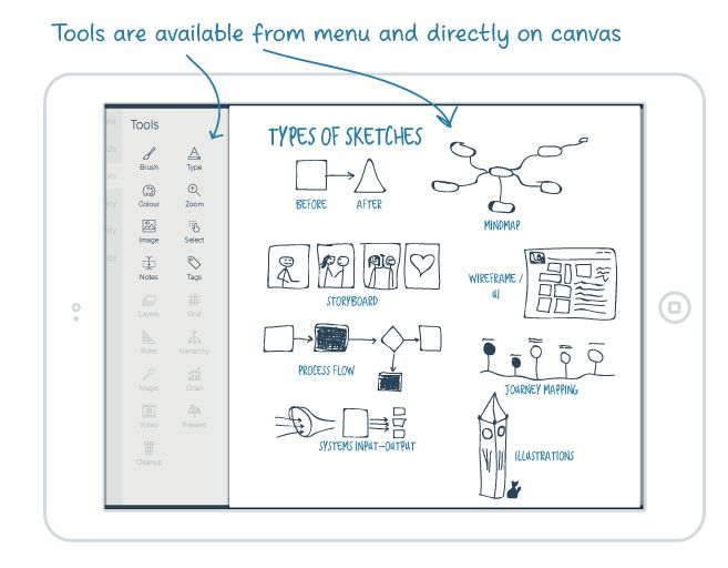 DeeKit collaborative online whiteboard with a great range of tools and features