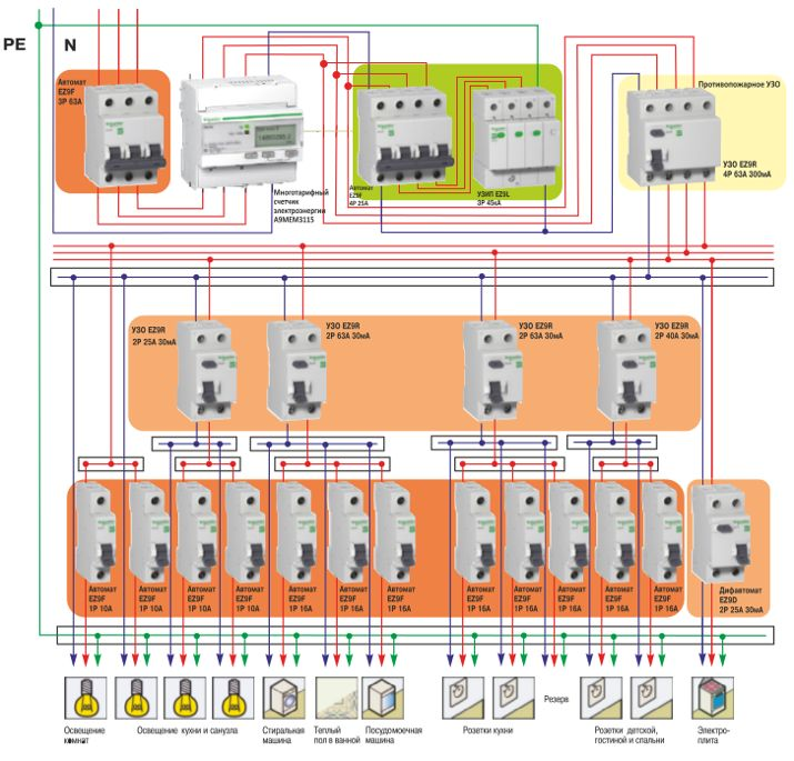 144 best distribution board images on Pinterest Electrical wiring - Schema Tableau Electrique Maison