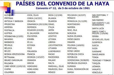 Henry Paredes: CÓMO APOSTILLAR DOCUMENTOS EN VENEZUELA