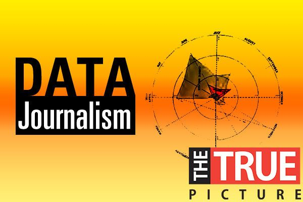Data journalism India - The TruePicture We provide plethora of articles on data journalism in India