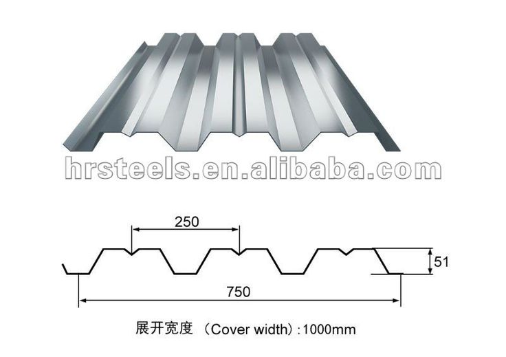 metal deck floor sheet, View metal deck floor sheet, HengRi Product Details from Shanghai Hengri Steel Products Co., Ltd. on Alibaba.com