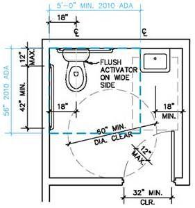 handicap bathroom requirements commercial single accomodation toilet