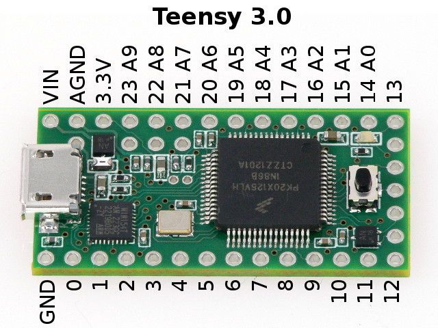 Teensy 3.0 - 32 bit ARM Cortex-M4, usable in Arduino and C by Paul Stoffregen, via Kickstarter.