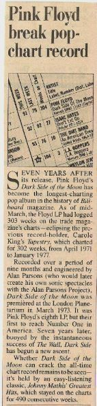 Pink Floyd / Pink Floyd Break Pop-Chart Record | Magazine Article (1980)