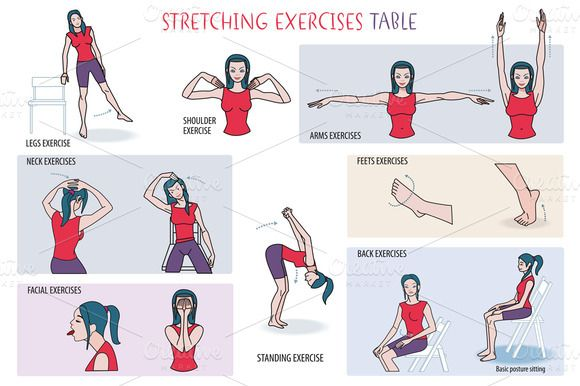 Stretching exercises table creative strength and for women for Table 6 exercices