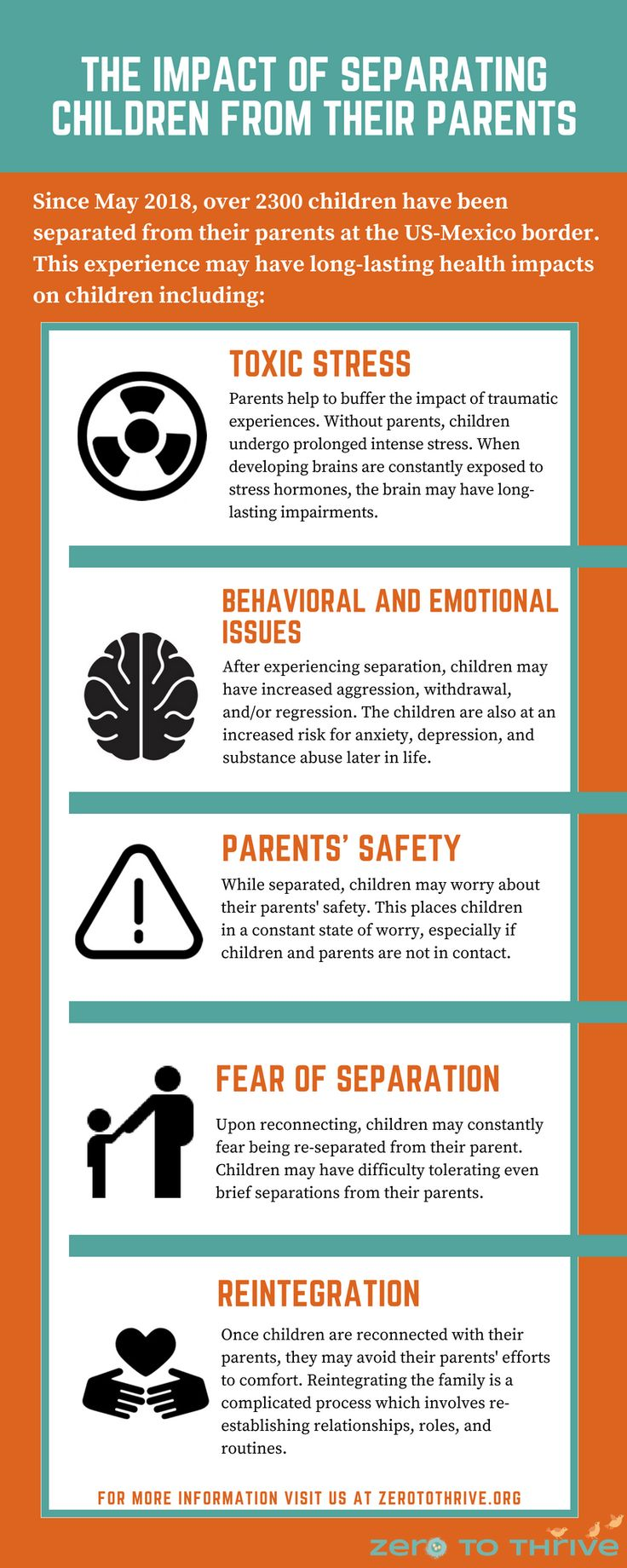Family Separation Infographic Family separation, Child