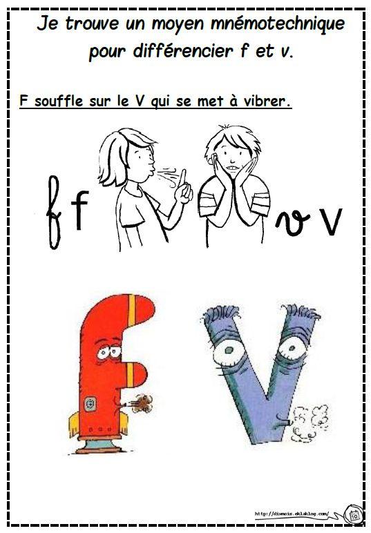 1 = Confusions phonèmes: f / v,  c / g,  b / d,  f / ch