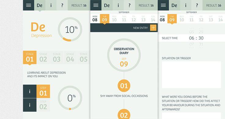 MyCBT Wellbeing App