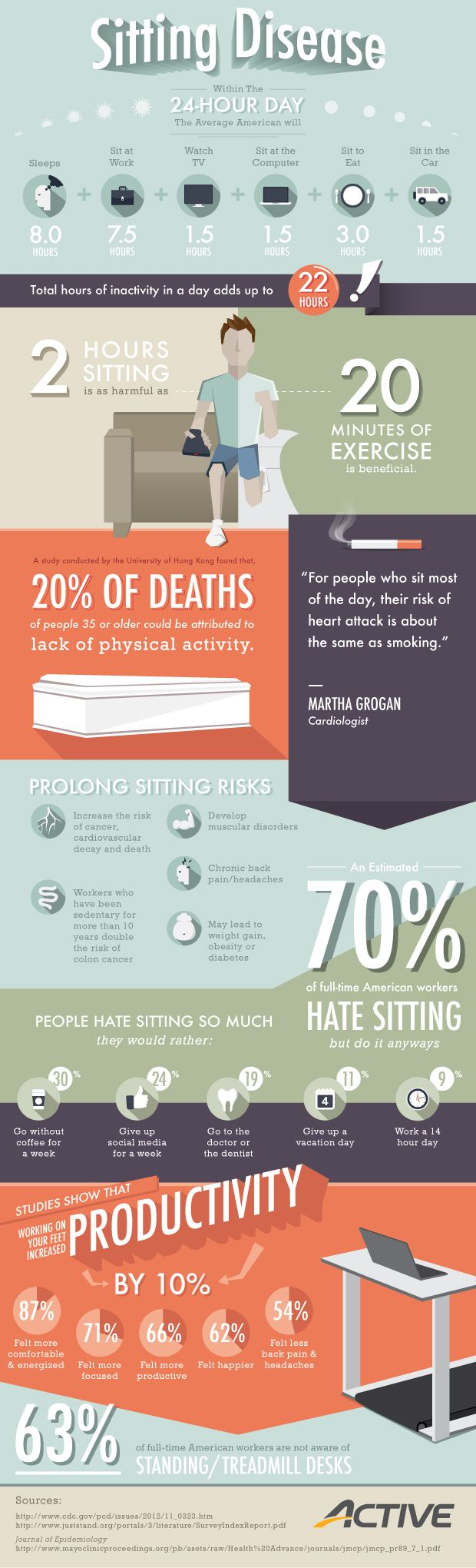 Infographic: How Sitting Too Much Can Harm Your Health