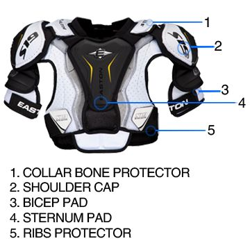 Hockey Shoulder Pad Sizing Guide