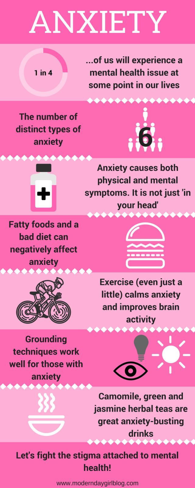 Here's an infographic which shows visually how anxiety affects us all. It includes simple tips and ways to deal with anxiety. Let's share!