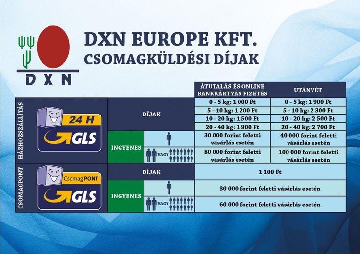 DXN Europe Kft Csomagküldési díjak - GLS