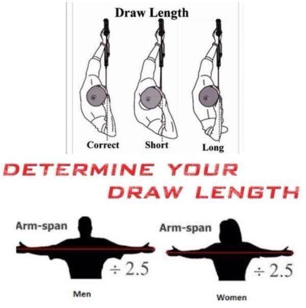 Draw length