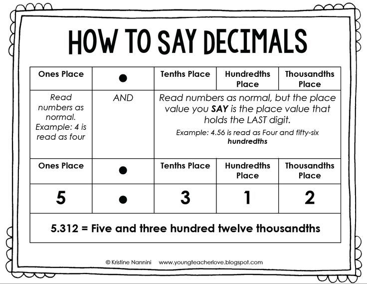 FREE! How to say decimals free printable! Young Teacher Love Blog