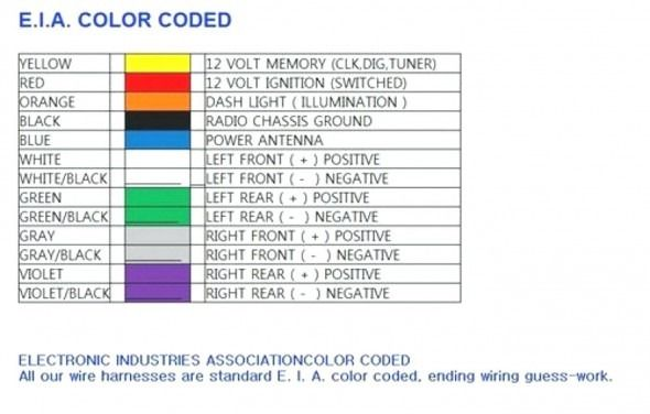 Kenwood Harness Diagram jvc wiring harness color code ... on jvc wire harness chevy, jvc stero wiring, jvc wiring harness color coating,