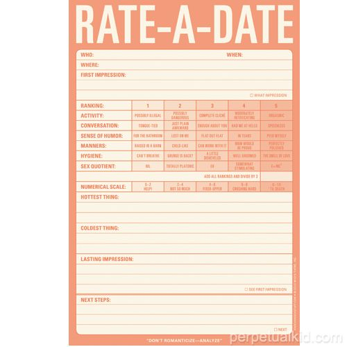 Speed dating score sheet template