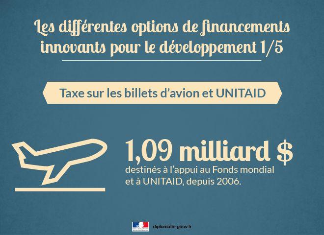 Les financements innovants pour le #développement