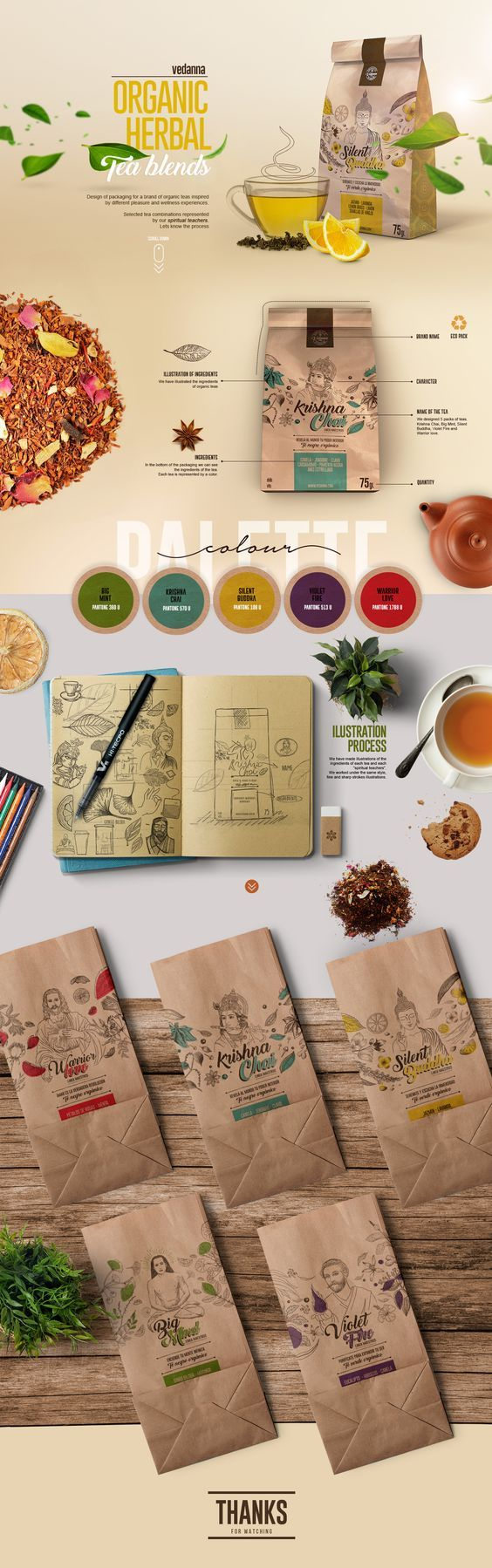 Design of packaging for a brand of organic teas inspired by different pleasure…: