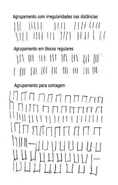 Resultado do exame psicotecnico detran pr