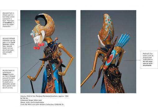 Major Indonesian Rod Puppet Wayang Golek Character Types See More Pictures And Detailed