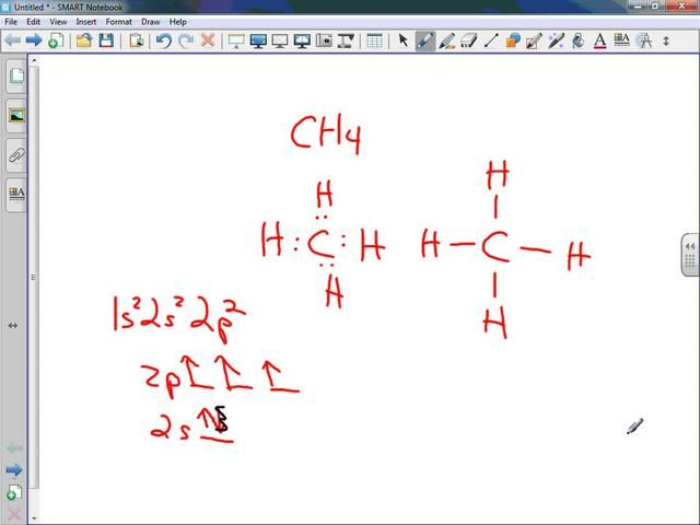 Vimeo chemistry videos More to search too-AP Chem: Molecular Orbitals. Discussed sigma and pi bonds along with molecular orbital theory