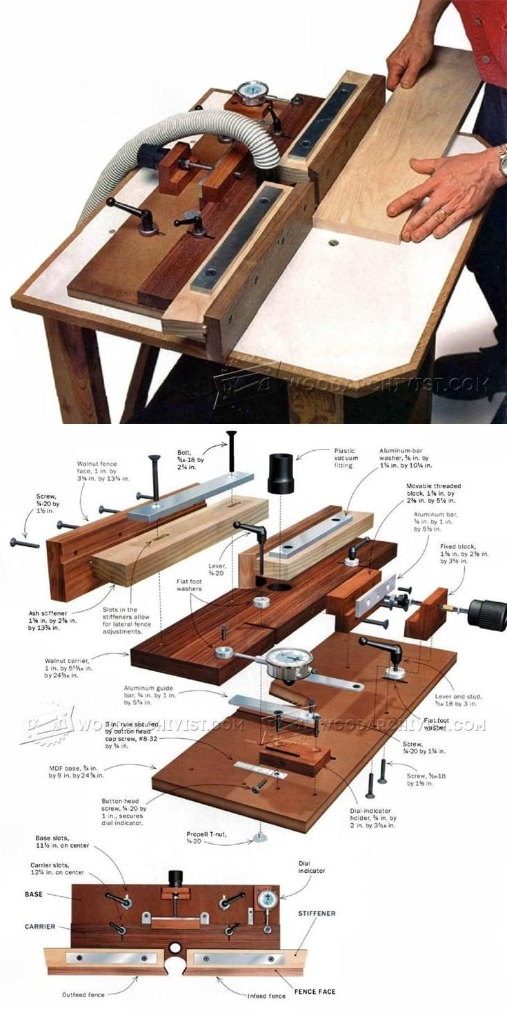 17 best ideas about router woodworking on pinterest for Wood router ideas