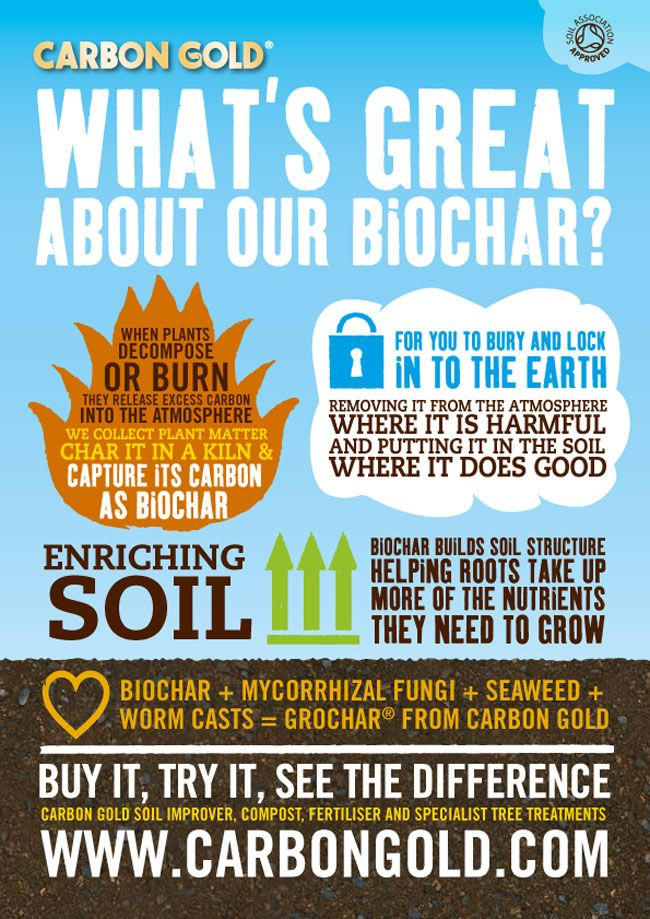 Biochar is a highly porous, high carbon form of charcoal used to improve soil nutrition, growing conditions and soil structure. It is made from any woody biomass that has been charred at a low temperature with a restricted supply of oxygen (pyrolysis). This helps to sequester atmospheric carbon dioxide for hundreds of years. Biochar has a microscopic honeycomb-like structure, providing the perfect habitat for beneficial soil microorganisms, such as mycorrhizal fungi and actinomycetes…