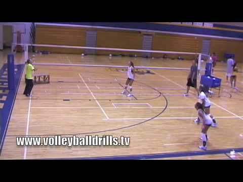 Angle-Angle digging Volleyball Drill
