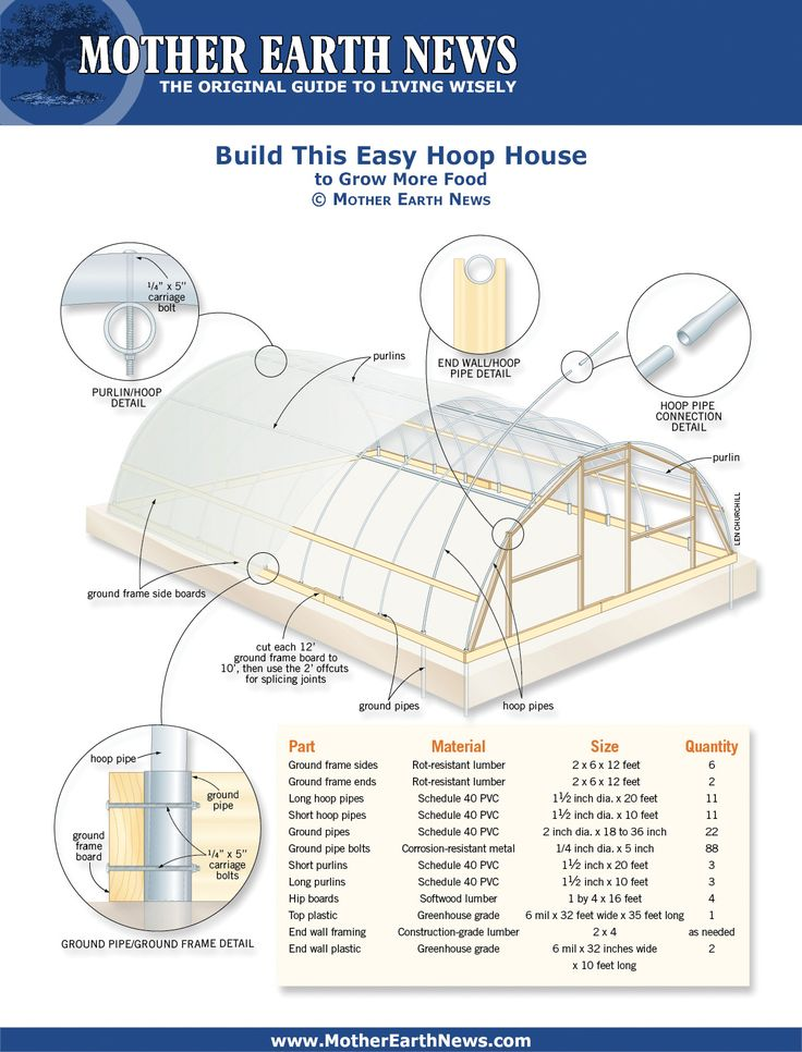 Build this easy hoop house greenhouse pinterest for Diy home floor plans