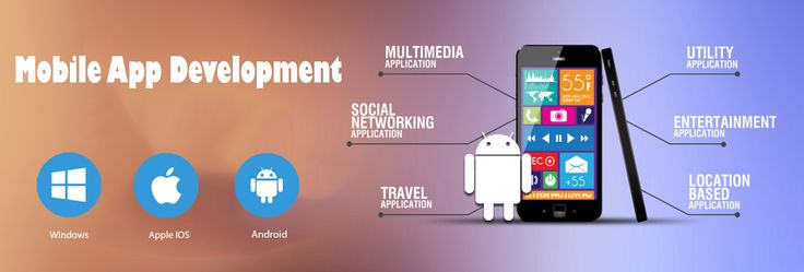 Iphone ipad windows and android app for you including