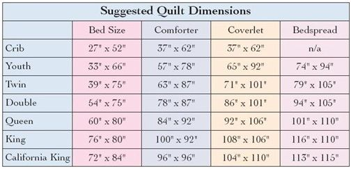 Best 25 Quilt Size Charts Ideas On Pinterest Quilt