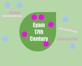Representation of the population of Eyam in the 17th century