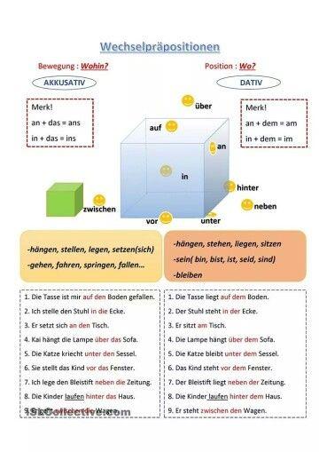 Preposiciones en Alemán