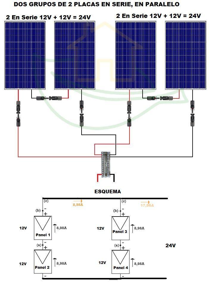 Esquema Instalacion Solar Instalaciones Solares Fotovoltaicas Instalacion Instalacion Electrica
