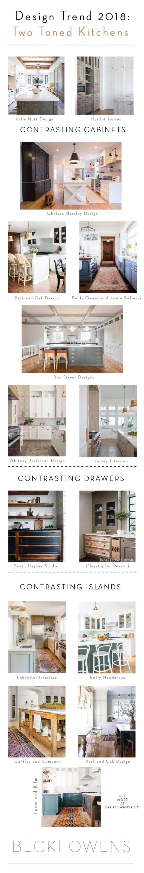 BECKI OWENS- Design Trend 2018: Two Tones Kitchens