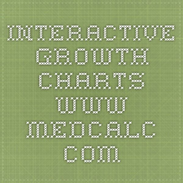 Interactive Growth Charts  www.medcalc.com