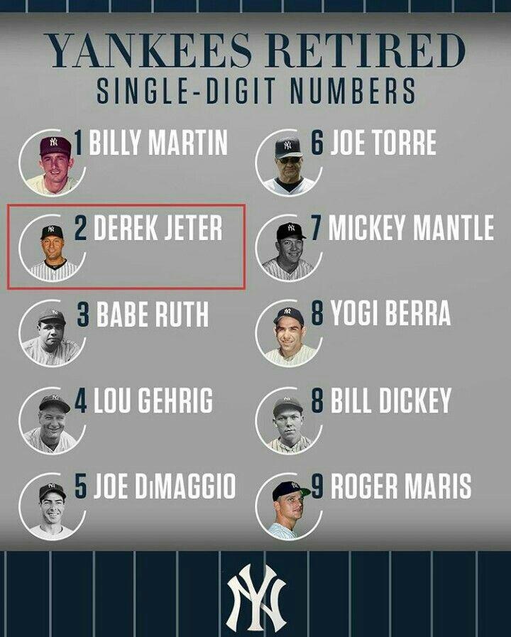 Yankees retired single digit numbers