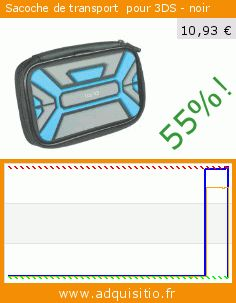 Sacoche de transport  pour 3DS - noir (Accessoire). Réduction de 55%! Prix actuel 10,93 €, l'ancien prix était de 24,53 €. http://www.adquisitio.fr/logic-3/3ds-tasche-carry-case-0